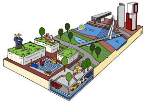 Cartoon_water_in_Rotterdam_