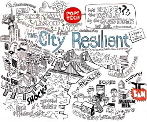 city-re